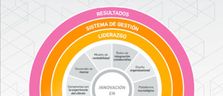3M empresa fundadora y sponsor del Premio Nacional a Calidad en la Gestión de la Innovación